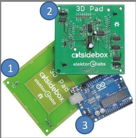 3DPad kit
