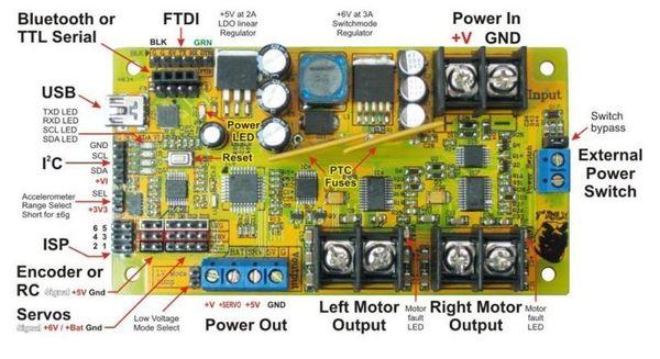 Contrôleur moteurs/Robot T'REX DAGU
