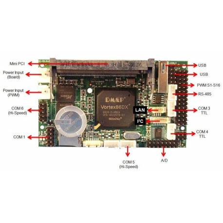 Carte linux RoBoard RB-110